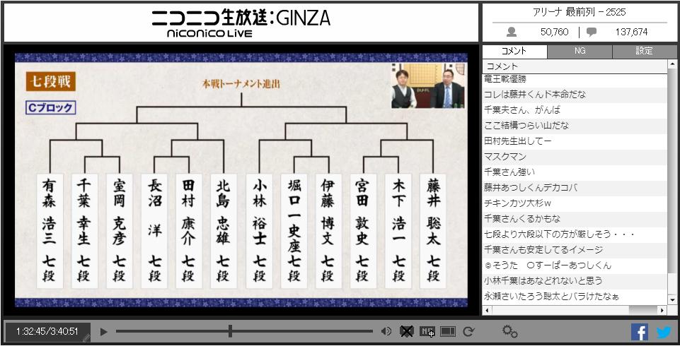 藤井聡太七段叡王戦予選トーナメント
